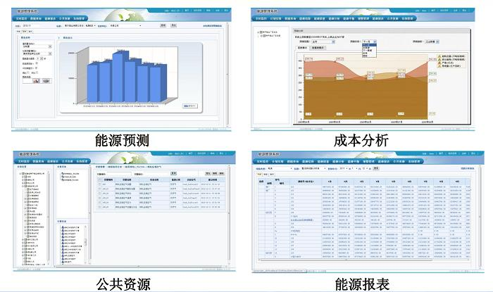 企业能源监测管理平台图片
